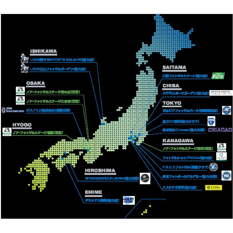 フットサルネットワーク